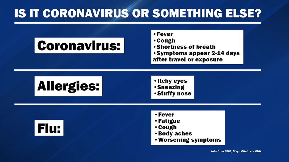 Facts About Coronavirus Here Are The Answers From The Professionals Keye